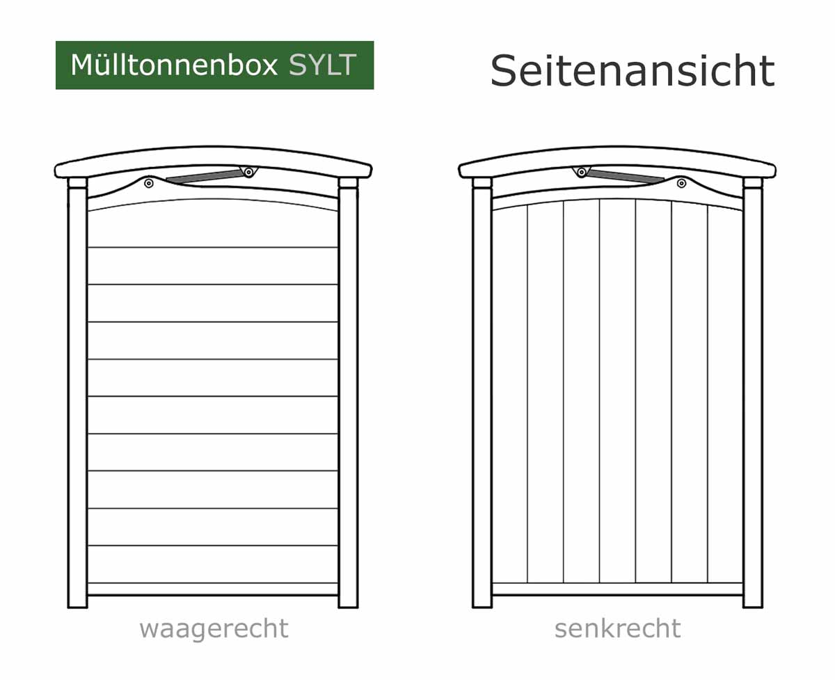 friesenbank shop exklusive m lltonnenbox sylt dreier 3 x 240 liter. Black Bedroom Furniture Sets. Home Design Ideas